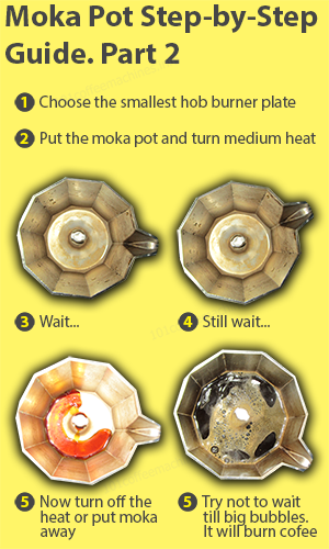 How to use moka pot?