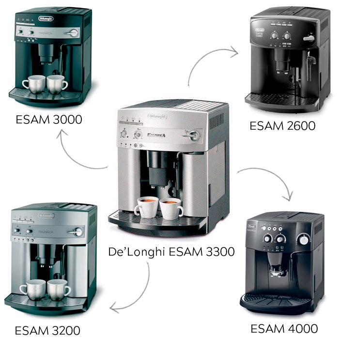 delonghi magnifica esam 3000 3300 detailed review and comparison with the esam 2200 2800 3200. Black Bedroom Furniture Sets. Home Design Ideas
