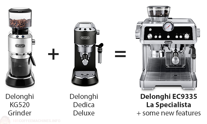Delonghi La Specialista s, in fact, De'Longhi Dedica Deluxe espresso machine plus Delonghi KG521 grinder combined in one fancy Breville/Sage alike looking body