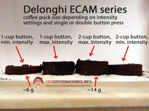 Delonghi ECAM series coffee puck size depending on intensity settings and single or double button press