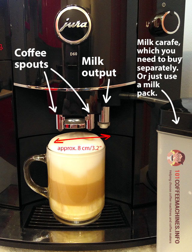 Automatic milk frothing system of Jura D6 espresso machine