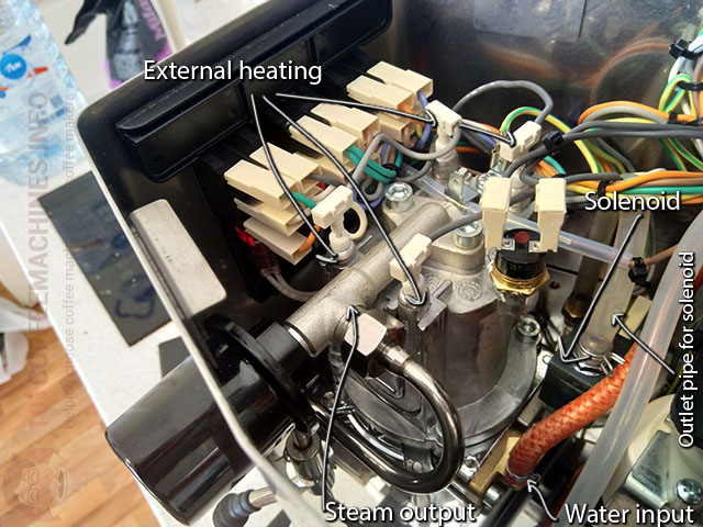 Gaggia Classic 2019 Internals: boiler, soilenoid, heating elements